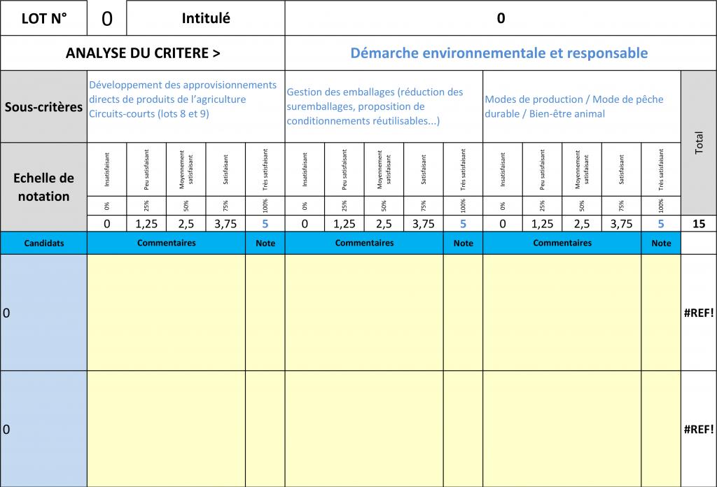 modele-grille-danalyse-a-reproduire-pour-chaque-lot