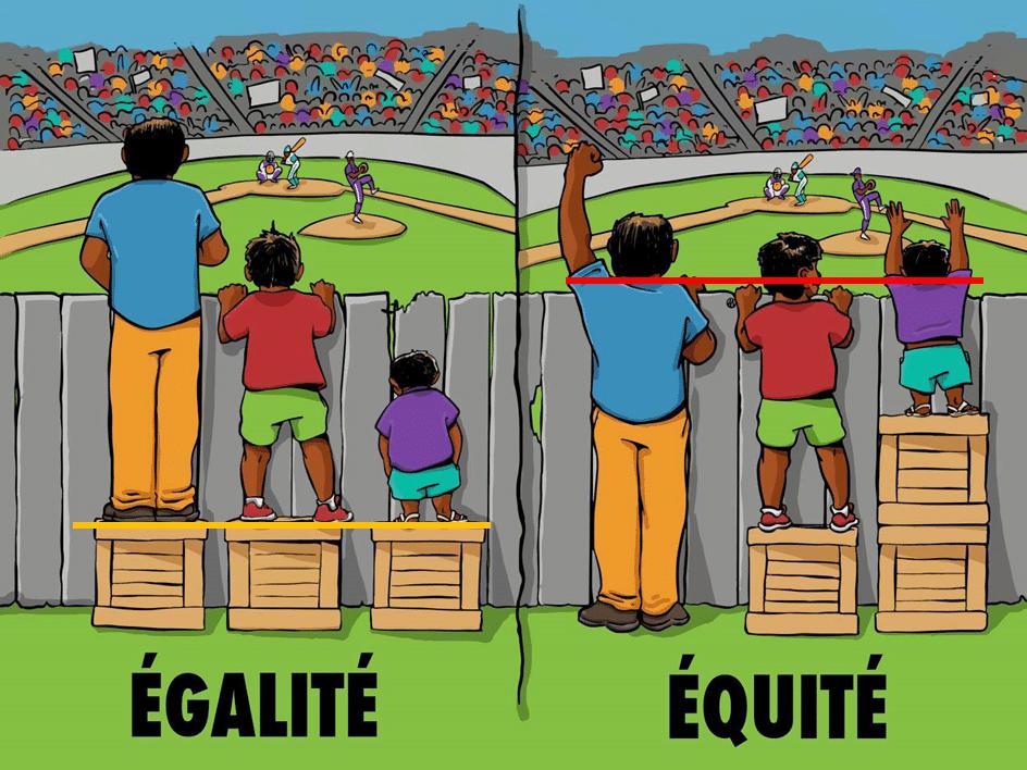 prix juste différence égalité équité